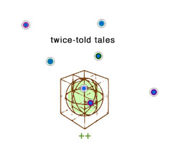 twice-told tales